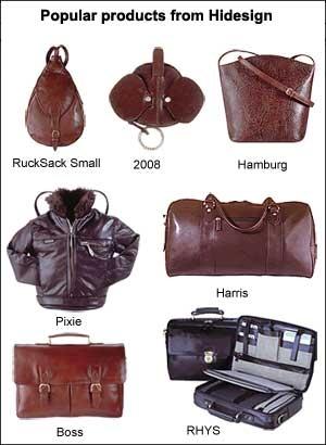 Travel Accessories Gift Voucher-Hidesign Voucher